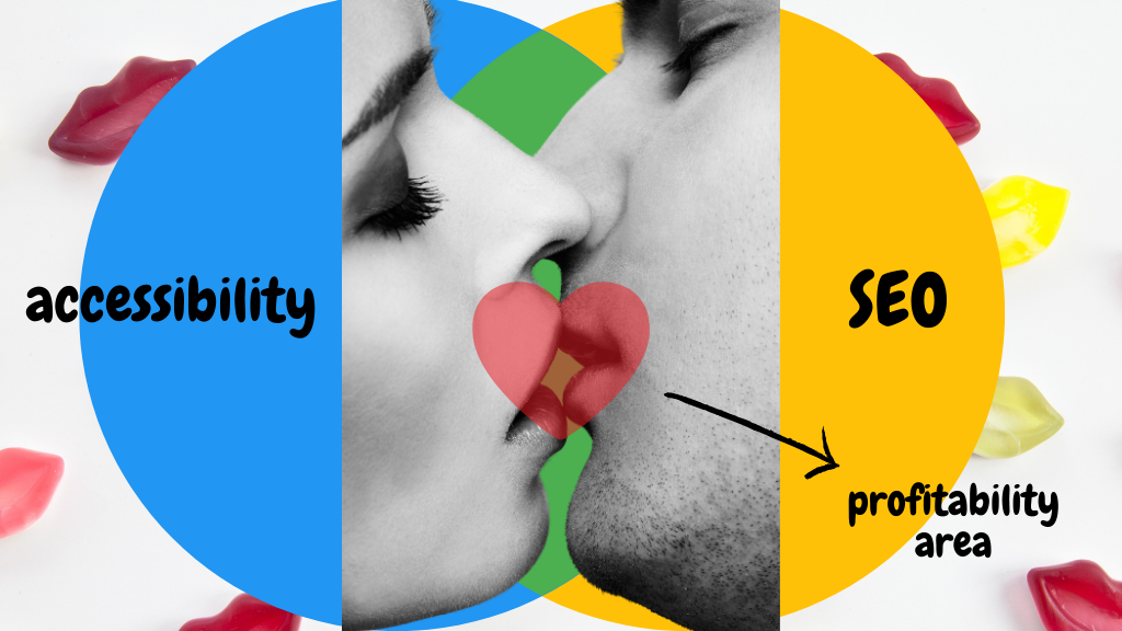 9 Reasons Why Accessibility Wants to Kiss Your SEO.